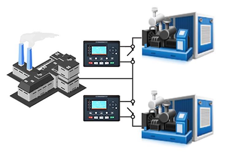 Синхронизация для ДГУ 210-320 кВт Lovato